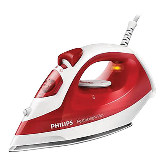 Philips เตารีดไอน้ำ รุ่น GC1426/40
